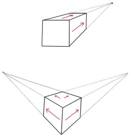 1point-2point-perspective