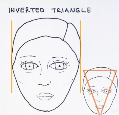 2 inverted triangle face shape