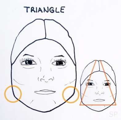 5 triangle face shape