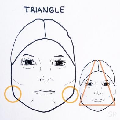 5 triangle face shape