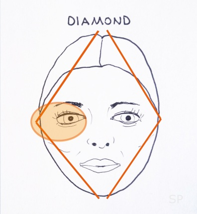 6 diamond face shape
