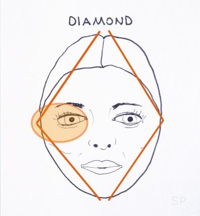 6 diamond face shape