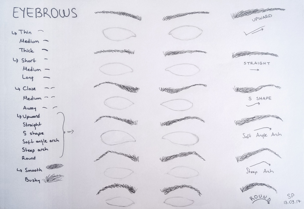 eyebrow shapes drawing