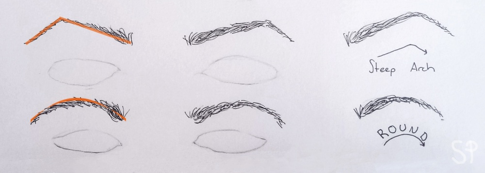 steep arch and round eyebrows
