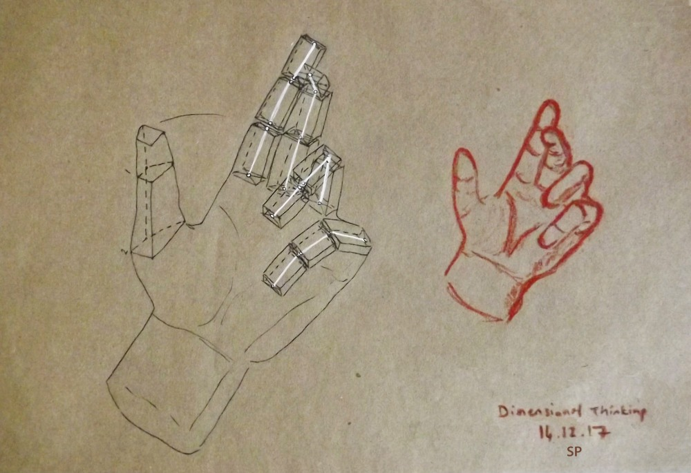 hand dimensional thinking